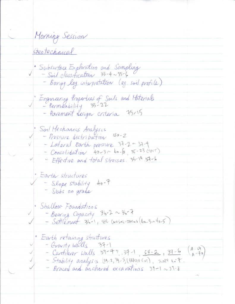 PE Exam Prep Guide - Spec and Ref