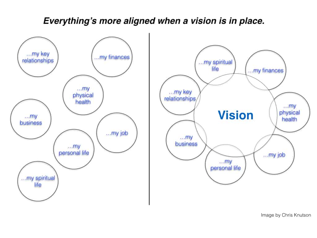 a description of vision setting Typical roles and responsibilities of vi typical roles and responsibilities of vi professionals and the results of functional vision and learning.