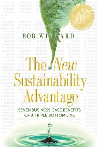 sustainability-advantage
