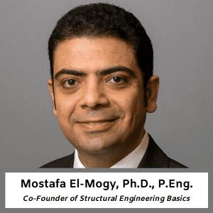 TSEC - Mostafa El-Mogy