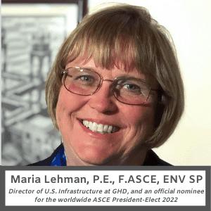 TCEP - Maria Lehman